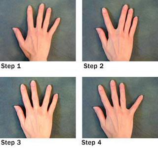 Artrita la degetele mainii tratare namol
